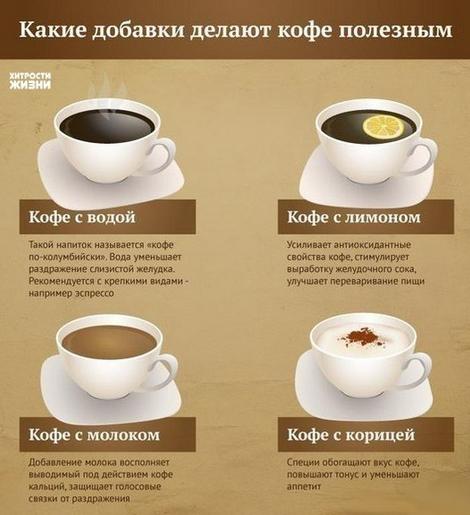 особенности белого кофе